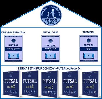Futsal predstavitev